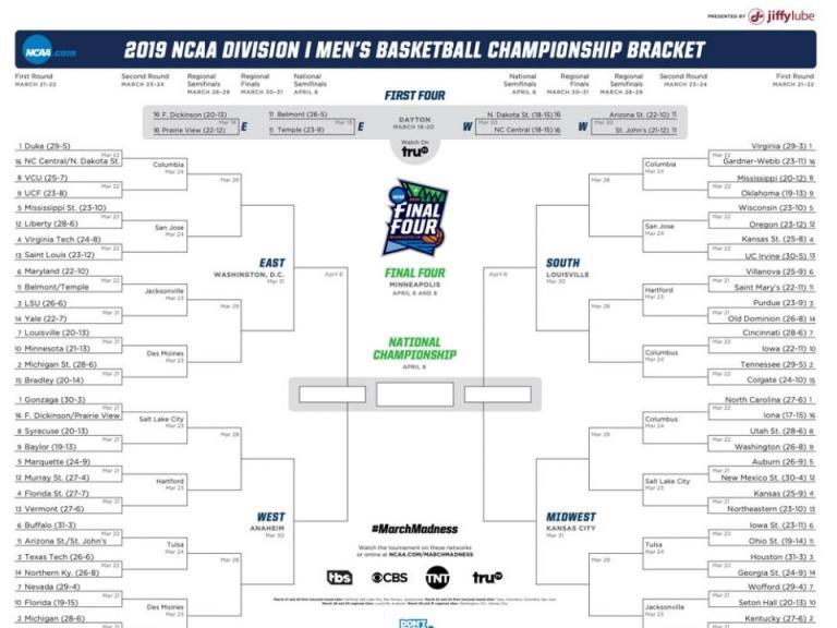 2019-NCAA-bracket_1.jpg