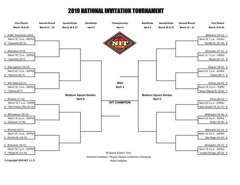 2019-nit-bracket-schedule_2