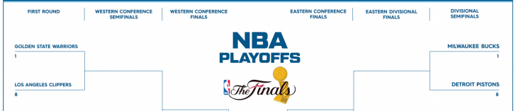 NBA-Playoffs-Bracket-2019-Template-With-Teams